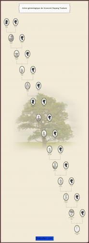 arbre_gnalogique_de_nayang_toukam